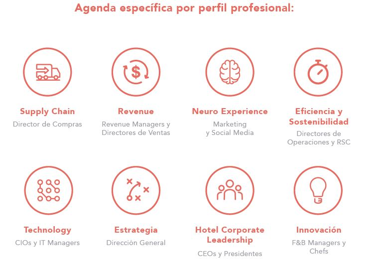 hospitality congress agenda por perfil profesional